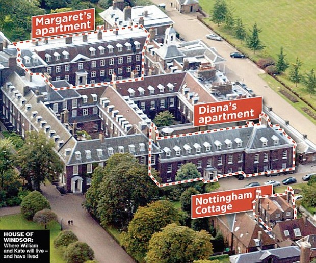 Kensington Palace Apartments
